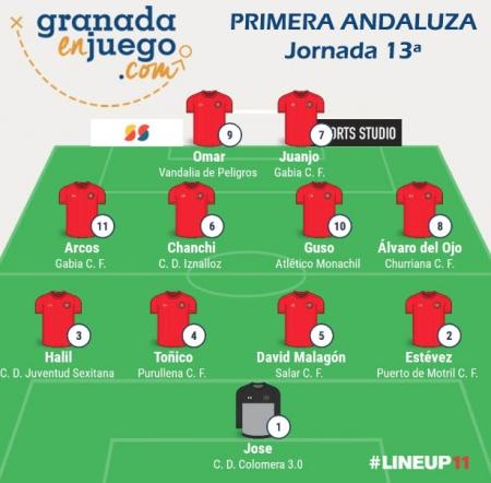 Once de la semana en la jornada 13ª de Primera Andaluza