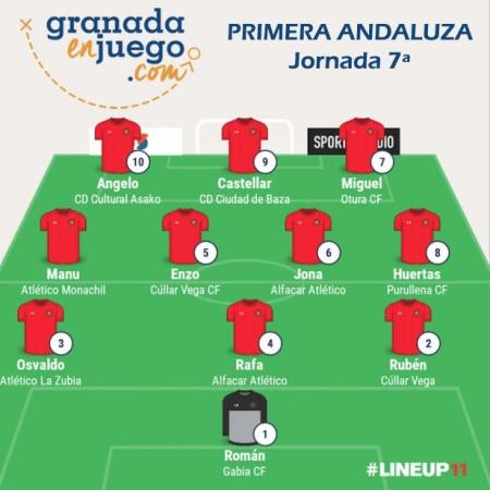 Once de la semana tras la disputa de la séptima jornada en Primera Andaluza (GRJ)
